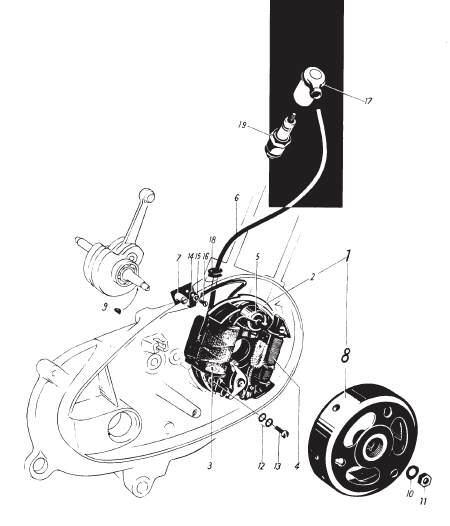 elektrische-anlage-motor